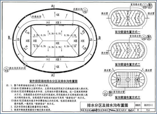 室外田径场地排水分区及排水沟设计图